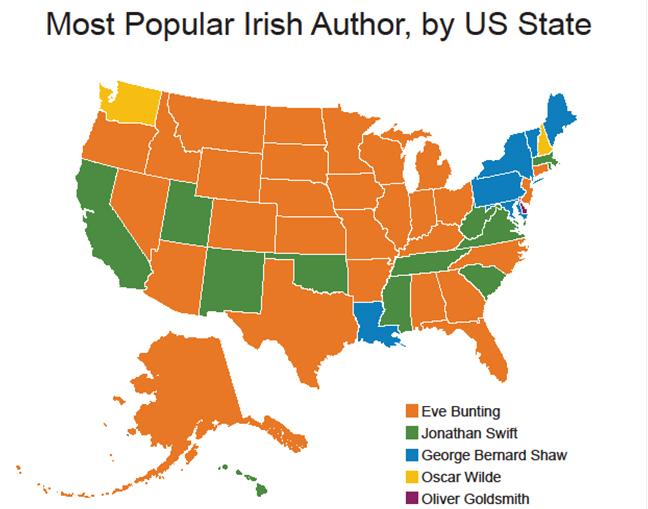popular irish authors