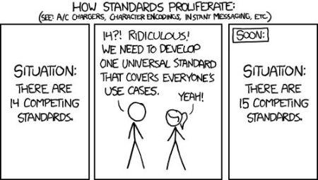 standards_sm