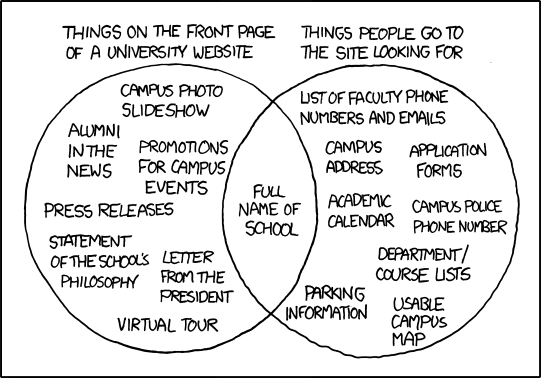 University website from XKCD